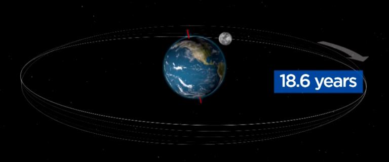 Video: Nasa warns wobbly moon orbit will increase flood risk
